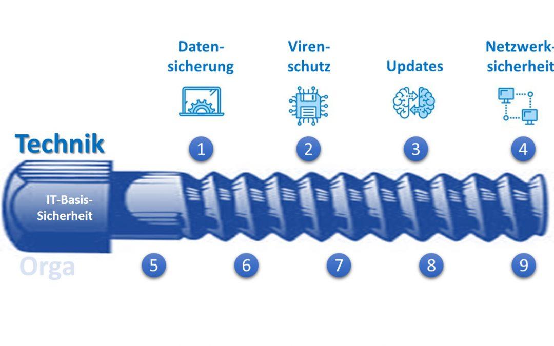 IT-Basissicherheit_Schwerpunkt_Technik