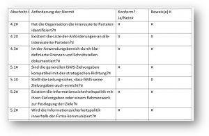 ISO_27001_Audit_Check-und-Fragen