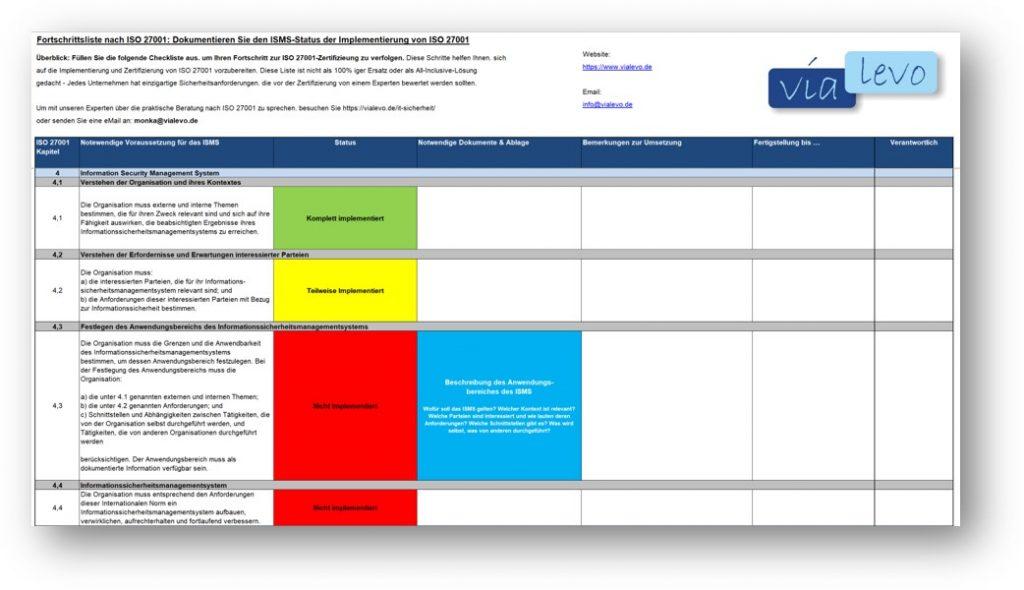ISO_27001_Checkliste_Umsetzung