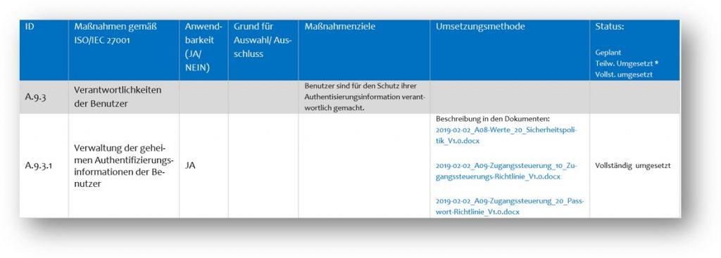 ISO_27001_SOA_Vorlage